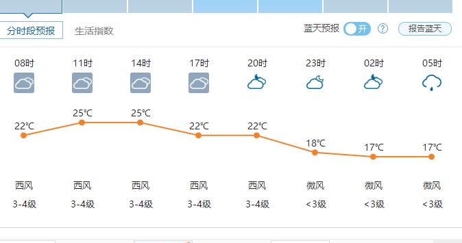 5月26日郑州天气——2016年