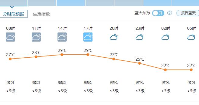 郑州天气6月11日——2016年